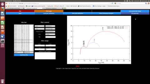 Screenshot of multiplot